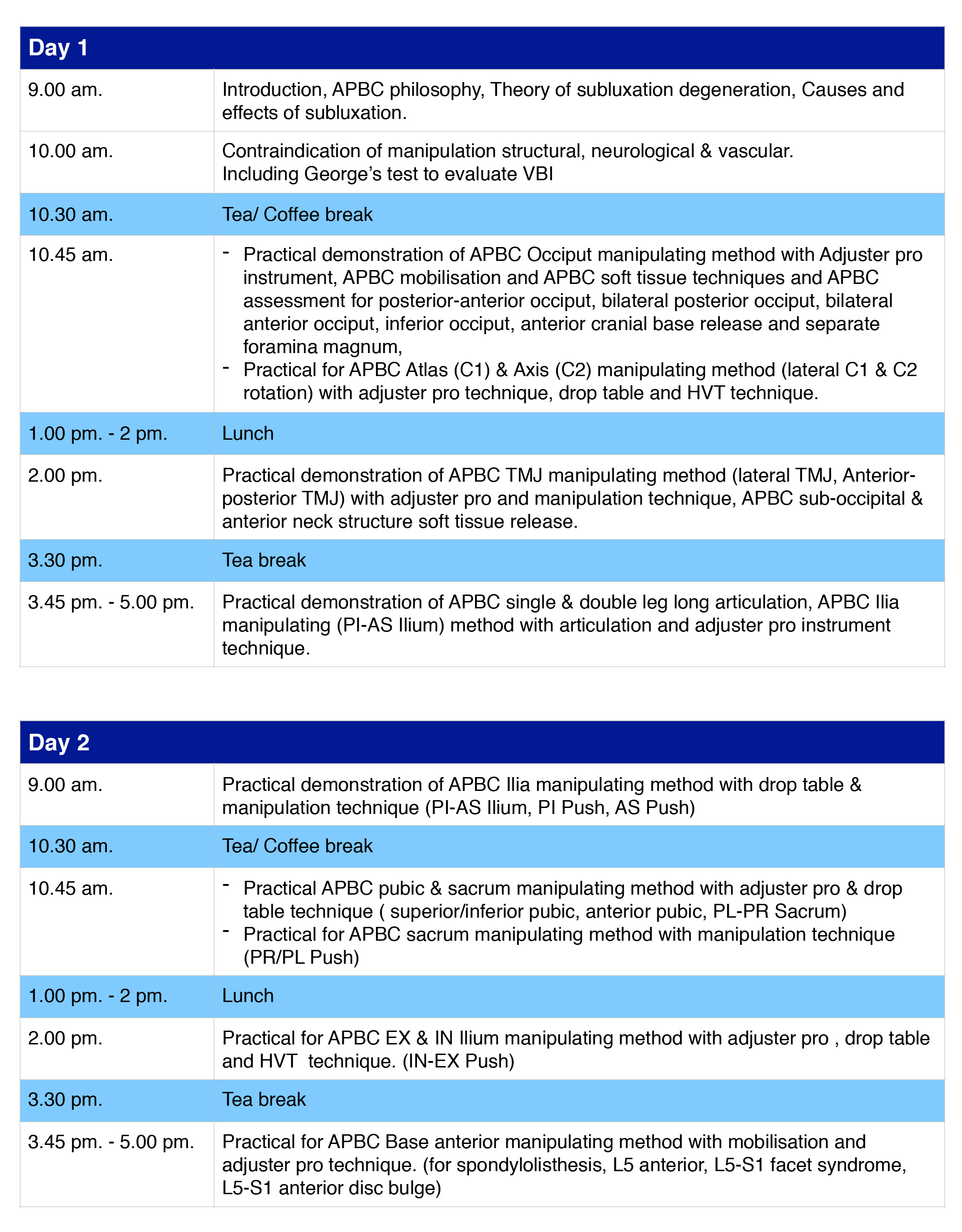 Program APBC part 1