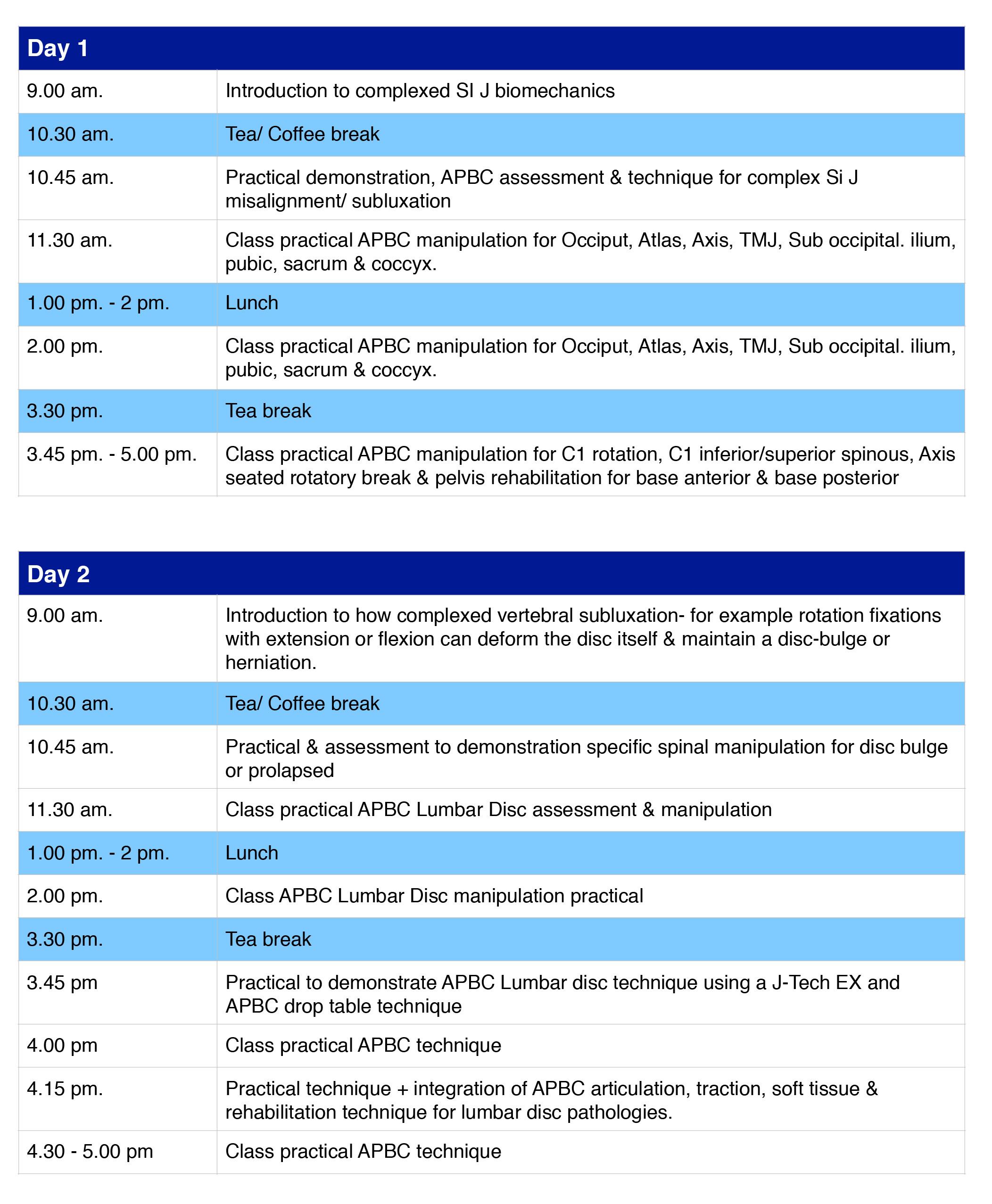 Program APBC part 2