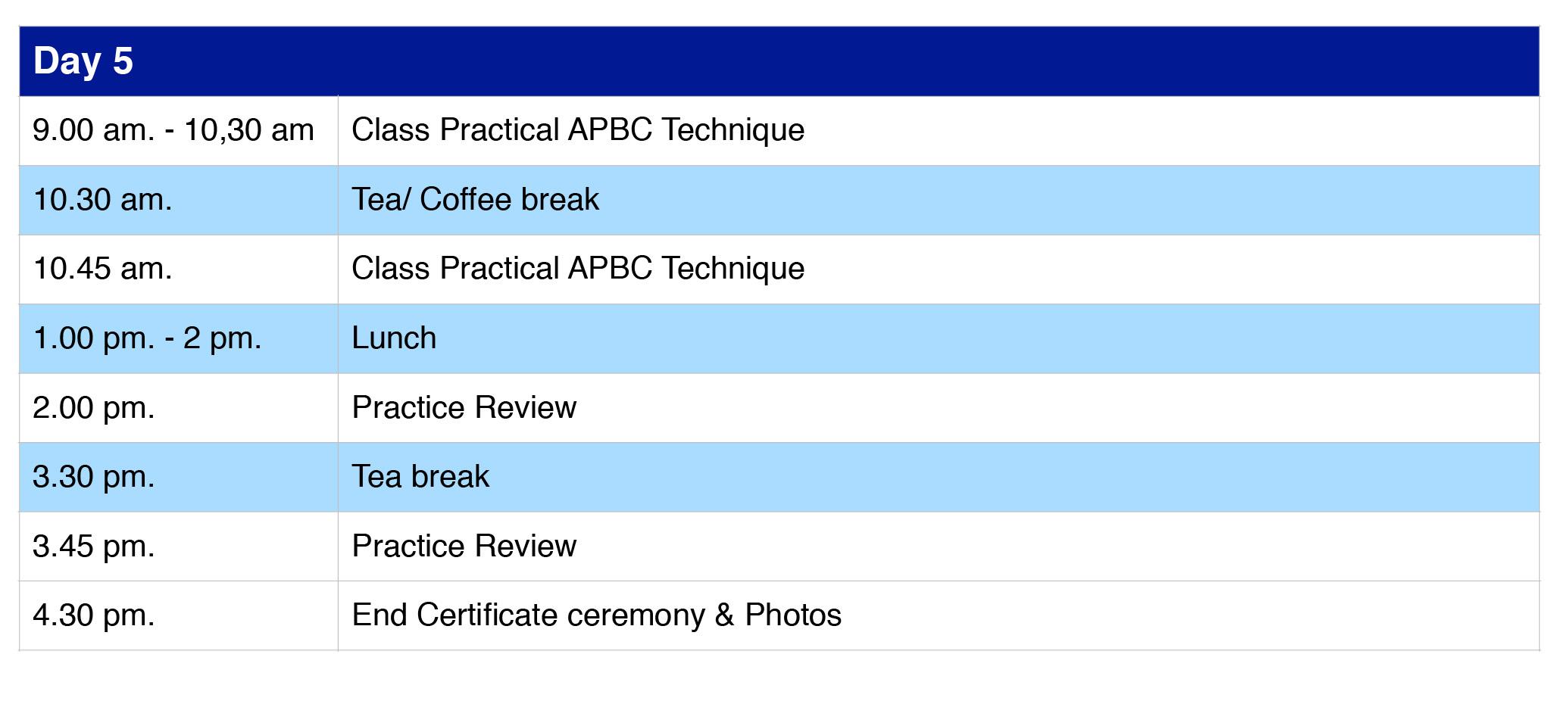 program 3 APBC part 2